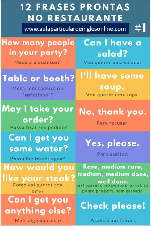 Frases Prontas Para Usar No Restaurante Gramática Inglesa