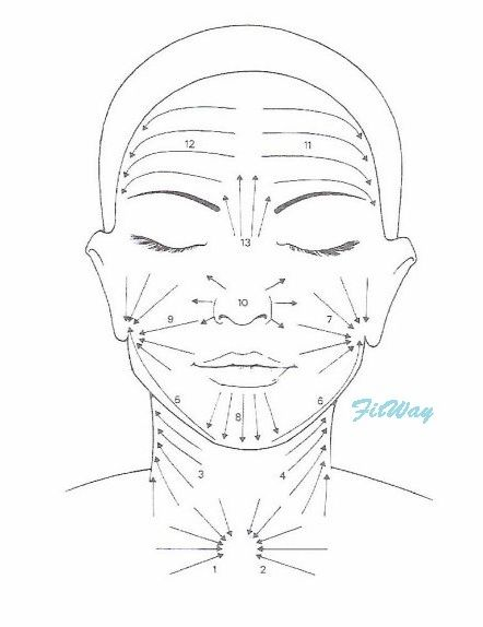 Set facial cupping