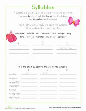 Pattern Worksheets : vcv pattern worksheets Vcv Pattern Worksheets ...