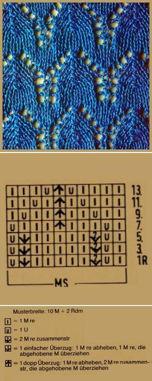 Lace knitting pattern ~ Lochstrickmuster Beispiel 1, Musterbreite: 10 M + 2 Rdm