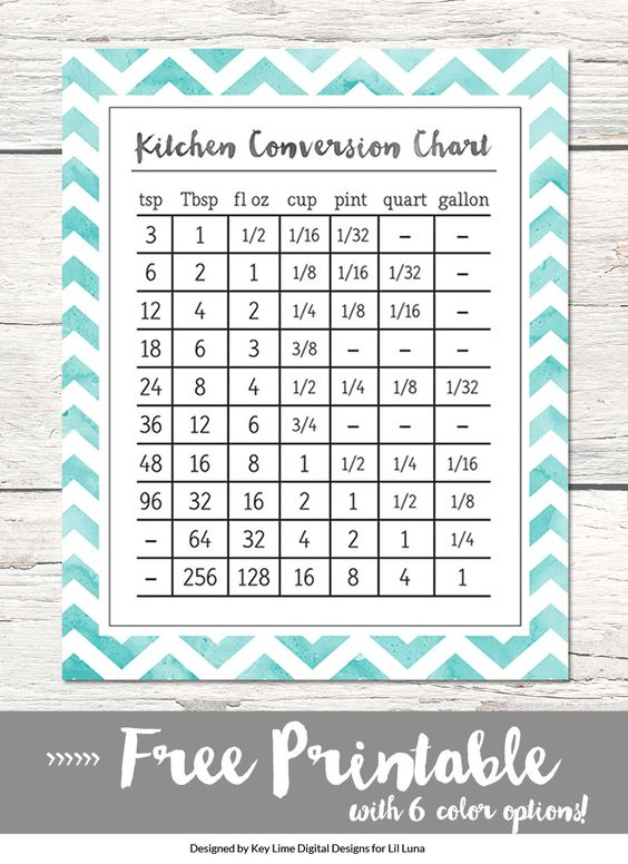 Kitchen conversion chart, Charts and Kitchens on Pinterest