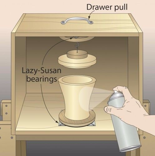 Lazy Susan Parts Mesmerizing 142 Best Homemade Painting Tools Images On Pinterest  Painting Decorating Design