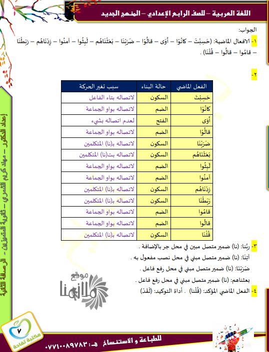 ملزمة عربي رابع ادبي 2021 Pdf احدث نسخة الاستاذ العراقي In 2021 Map Map Screenshot Periodic Table