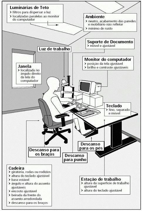 Pinterest the world s catalog of ideas for Altura escritorio ergonomico