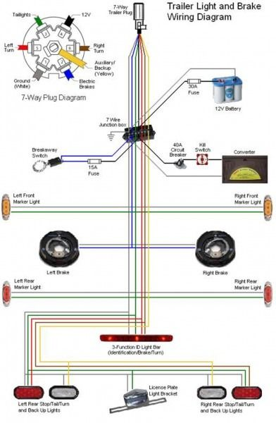 6 Wire To 7 Wire Trailer Plug Trailer Light Wiring Utility Trailer Trailer Wiring Diagram