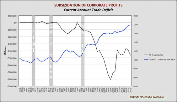 I define corporatism as aneconomic model, such as our existing, that…