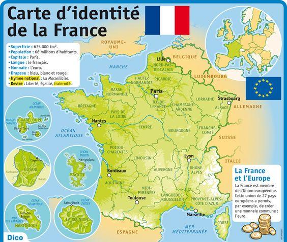 Fiche exposés : Carte d'identité de la France: