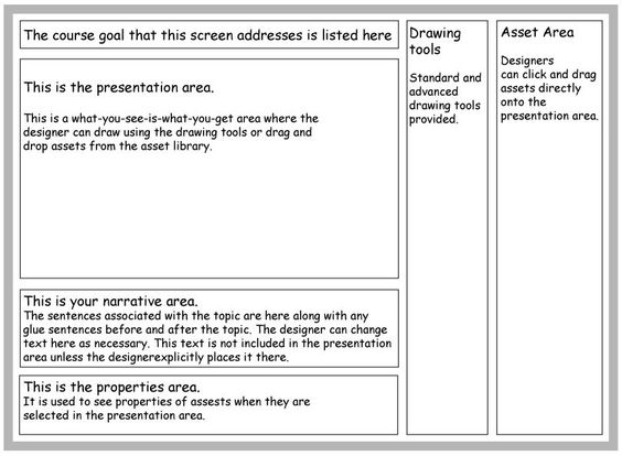 Free Storyboard Templates For ELearning  Alto Talentedhr