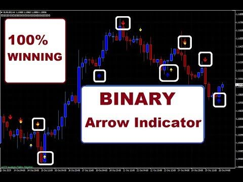 Free Binary Options Signals 3 3 Trades Itm Free Signals Review