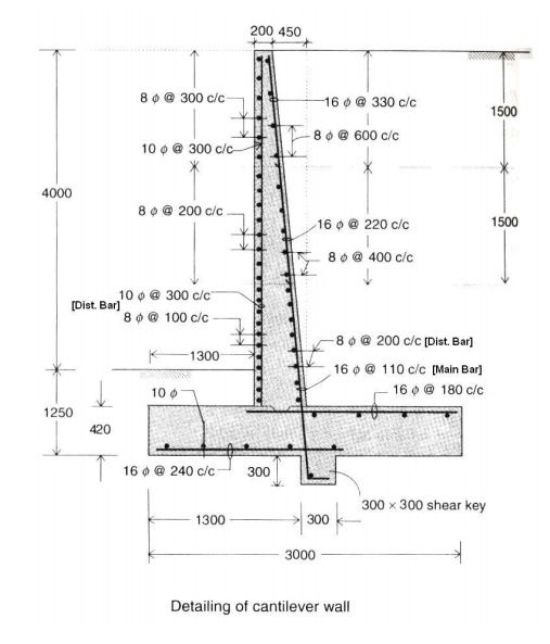 Design Of Retaining Walls Study Material Lecturing Notes Retaining Wall Retaining Wall Design Civil Engineering Design