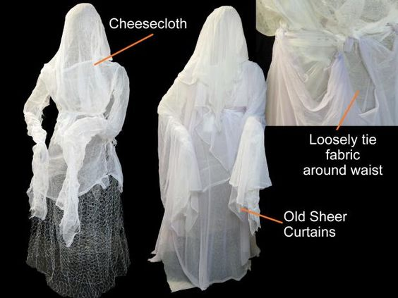 Cover Wire Structure with Cheesecloth