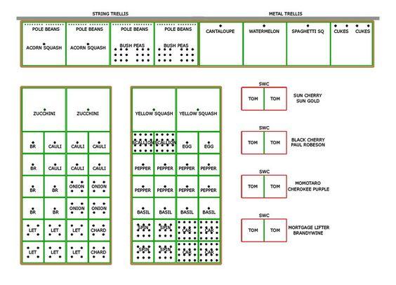 2008-garden-layout