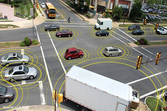 The government wants our cars to 'talk' to each other: Cars Transportation, Vehicle Communication, Car Crash, Automated Vehicles