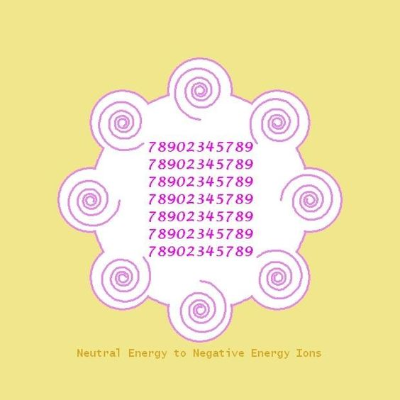 Neutral Energy to Negative Energy ions number from Lloyd Mear. This number is the equivalent to grounding.
