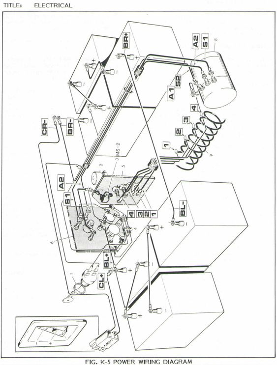 88 Club Car Electrical Diagram