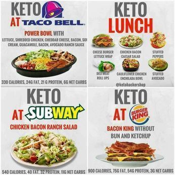 keto diet plan meal delivery