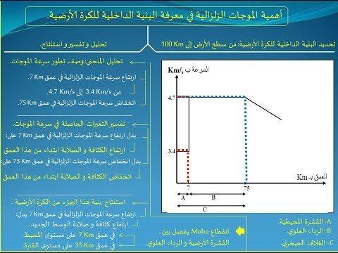 وحدة قياس درجة الحرارة في النظام الدولي Units Of Measurement Physics Temperature Measurement