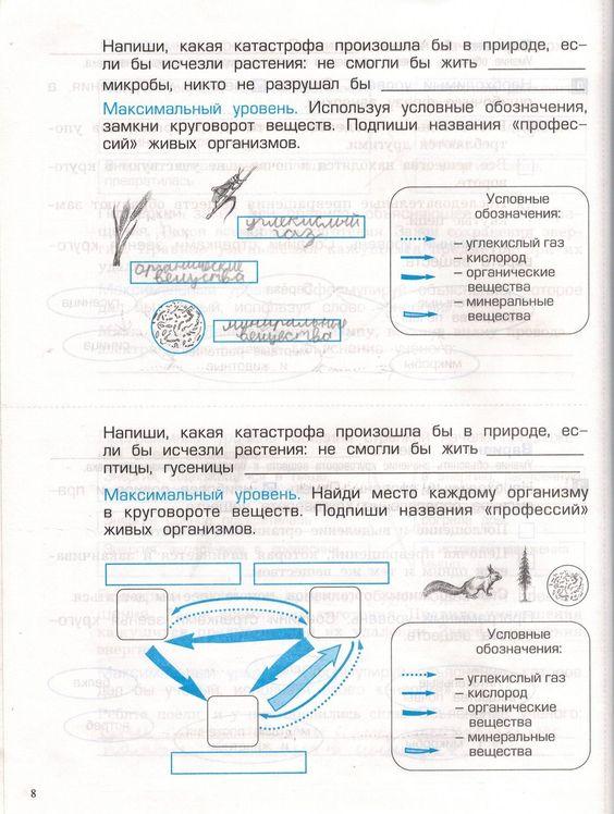 Учебник русский язык 3 класс рамзаева как сделать упражнение 307 страница129 1 часть