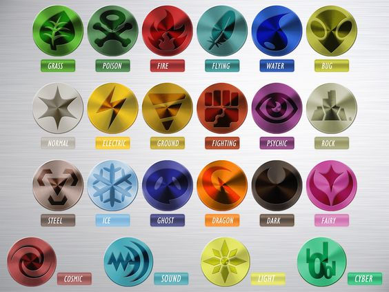 Charts dr who and search on pinterest for Table type pokemon