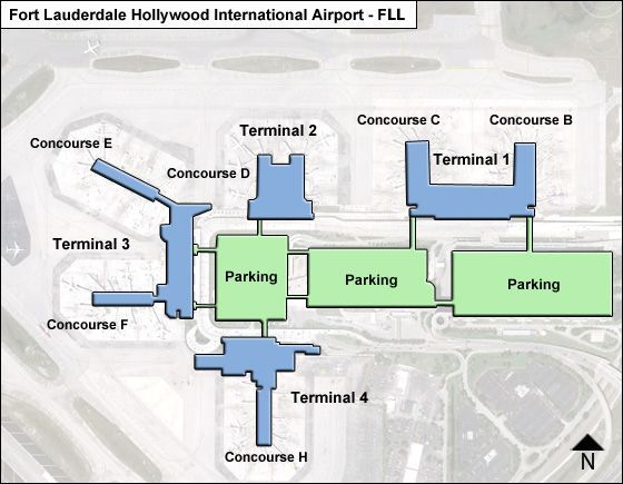 Fll airport car rental on site