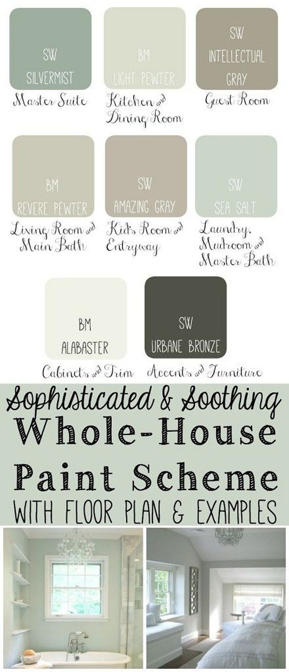 Whole House Paint Scheme s: Master Bedroom: SW Silvermist. Kitchen and Dining Room: BM Light Pewter. Guest Bedroom: SW Intellectual Gray. Living Room and Main Bathroom: BM Revere Pewter. Kids Bedroom: SW Amazing Gray. Entryway: SW Amazing Gray. Laundry Room, Mudroom and Master Bathroom: Sherwin Williams Sea Salt. Cabinet and Trim Paint Color: Benjamin Moore Alabaster. Accents and Furniture: Sherwin Williams Urban