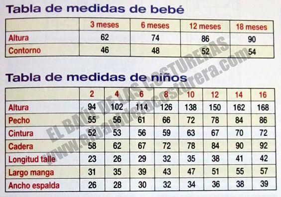 Esta es la tabla de tallas internacionales en Canadá, Estados Unidos, Reino Unido, Francia, Italia, España, Australia y México para que puedas saber que talla eres si vas a viajar o si vas a comprar ropa por internet. Cómo saber qué talla de ropa soy.