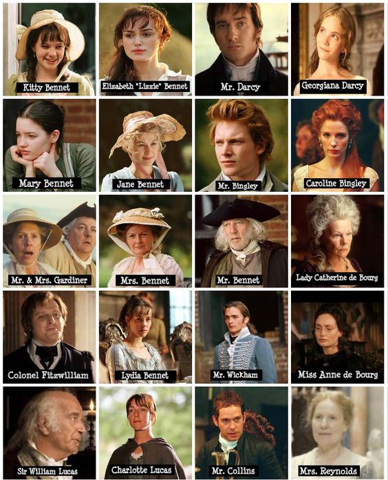supporting characters of pride and prejudice Which of these pride & prejudice characters would you go to the ball with  we hope you find this most agreeable created by translated.