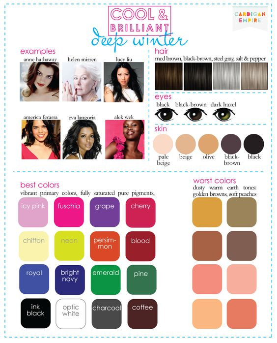 deep winter color guide