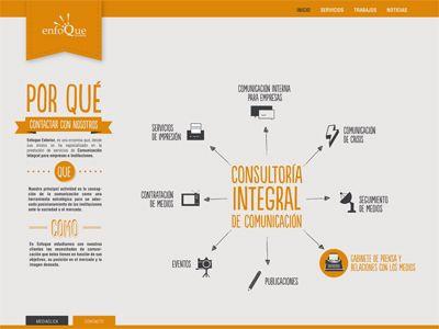 love the minimalism. #ui #web #website #design: Ui Design, Design Webdesign, Web Design, Design Ideas, Bible Design, Catalonia Ideas, App Design, Website Designs