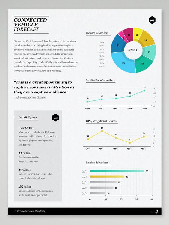 Infographic Ideas microsoft infographics templates : MagnaGlobal Infographic Excel Template by Martin Oberhäuser, via ...