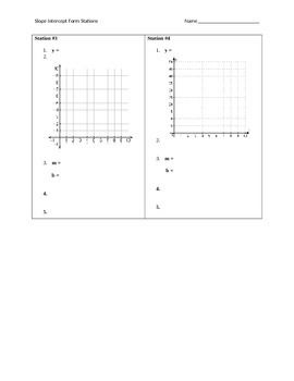 FREE! This is a 5 stations activity for writing and graphing equations in slope intercept form.  This activity includes the basics of stating the slope and y intercept to answer questions about application problems.