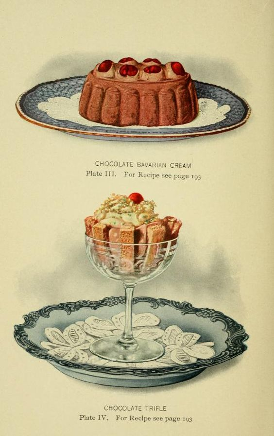 Lowney's Cook Book (Boston, 1907):