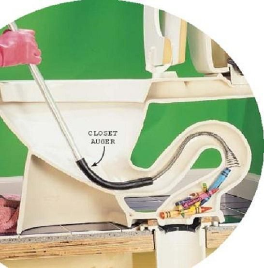 Unclog Toilet With Auger Crayons ~ http://lanewstalk.com/how-to ...