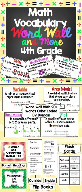 Math vocabulary words, Vocabulary word walls and Math ...