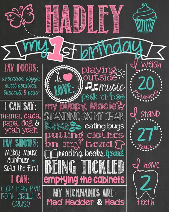 Pink and teal first birthday chalkboard poster girl 1st for First birthday board template