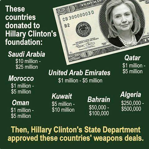 Ze wordt gefinancierd door Nations Dat Fund ISIS.  Toeval?: