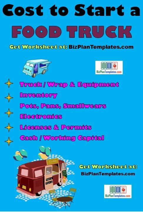 Food Truck Business Plan Template Package Etsy Food Truck Business Food Truck Business Plan Starting A Food Truck