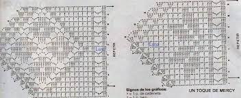 Bildergebnis für muestras y motivos ganchillo con graficos