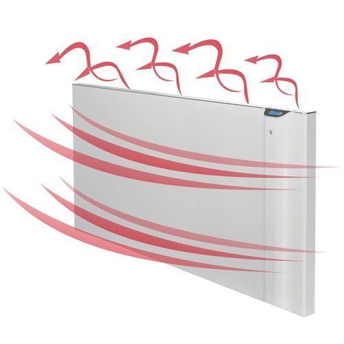 Cum alegi un panou radiant bun - https://www.electrocity.ro/cum-alegi-un-panou-radiant-bun/