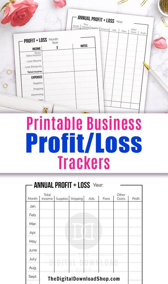 Profit And Loss Statement Printable Yearly Monthly