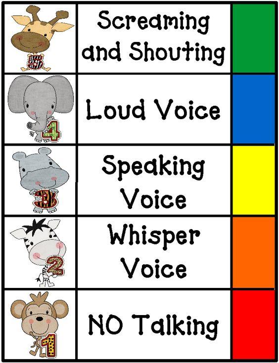 Voice volume chart--Jungle Theme | School-Classroom ...