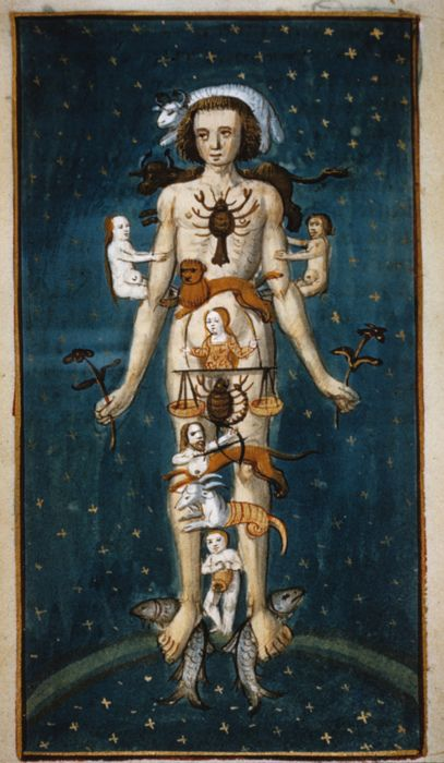 Zodiac Man (15th century):
