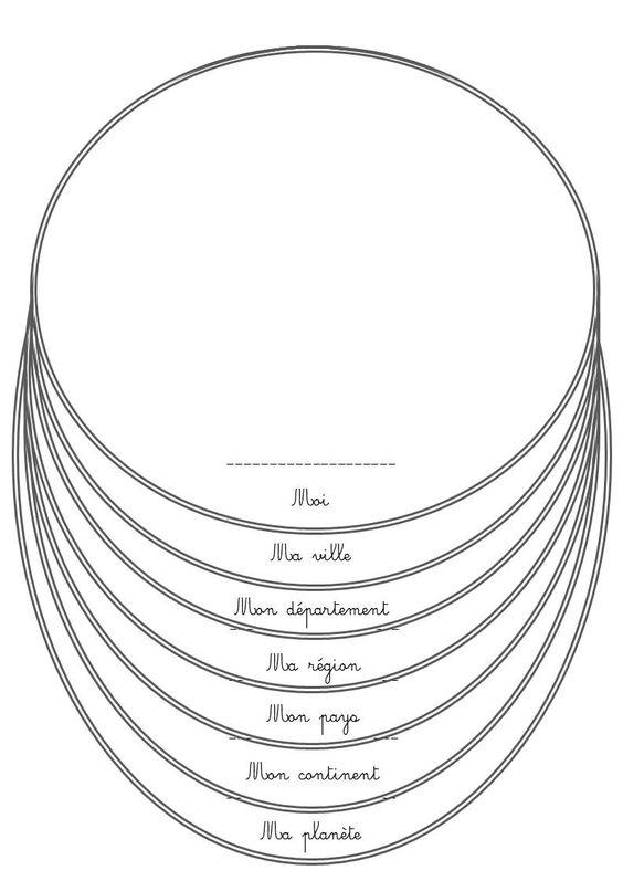 Livret individuel pour structurer l'espace : moi dans le monde, d'après Joan Sweeney Me on the map. Idées d 'activités pour la DDM.