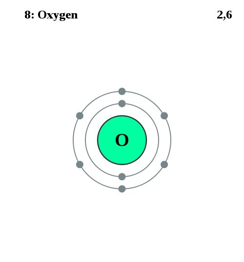 diagram of interior of 2002 dodge caravan atom diagrams: oxygen atom | tattoos | pinterest | i want ... diagram of o2
