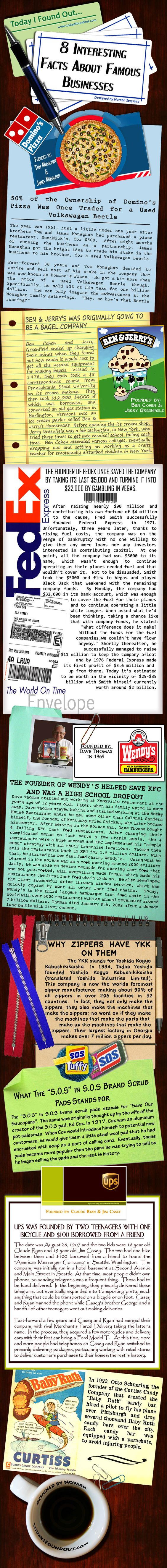8 Interesting Facts About Famous Businesses