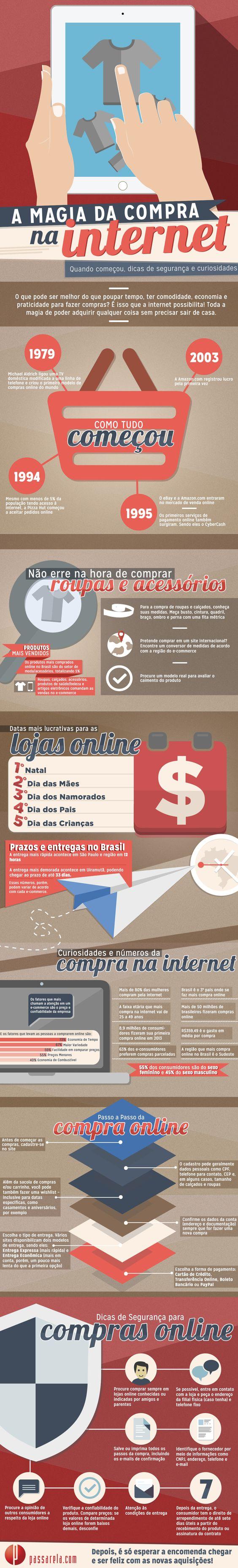 Infográfico: Como fazer compras online com segurança!