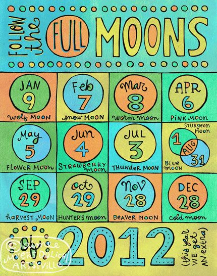 When her daughter asked when the next full moon would be, this is how illustrator Aimee Myers Dolich answered.