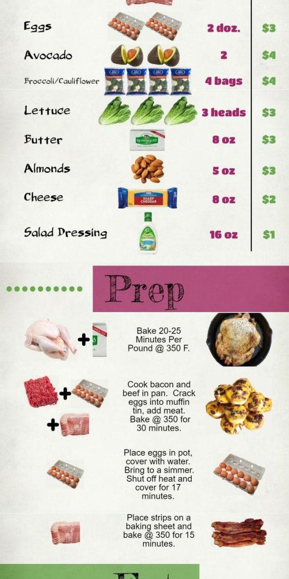 Reddit 1200isplentyketo Keto On A Budget 5 A Day Cheap Meal Plan Paleodiet Cheap Meal Plans Keto On A Budget Vegan Meal Plans