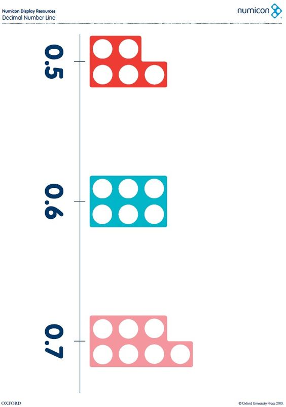 Download your free Numicon Decimal Number Line here. Find out more ...