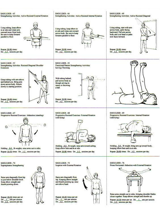 Rotator Cuff Exercise Regiment Handout.: